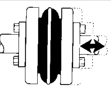 S-Flex Couplings Overview AXIAL