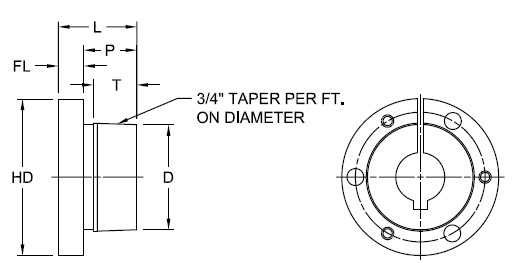 B Style Flanges For Use With Bushings Bushing