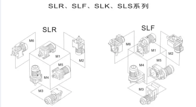 Small Right Angle Helical-worm Motor Reducer S47 SF47 SA47 SAF47 SAT47 SAZ47 Helical Worm Gear Speed Reducer 90 Degree Gear box