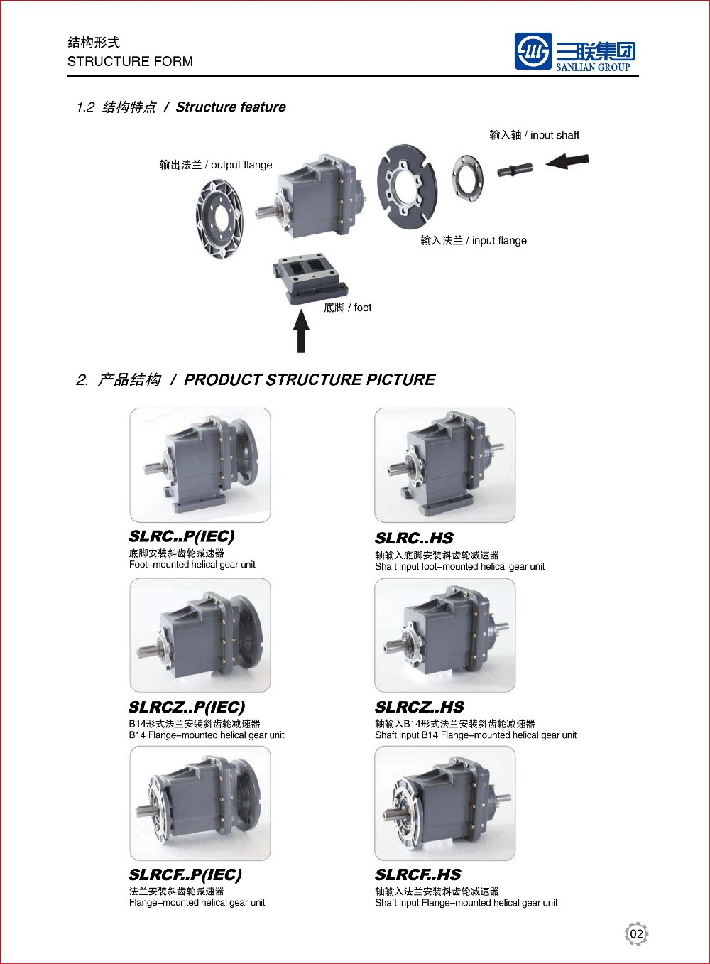 TRC series helical small engine with gearbox motor gearbox horizontal or vertical installation gearbox