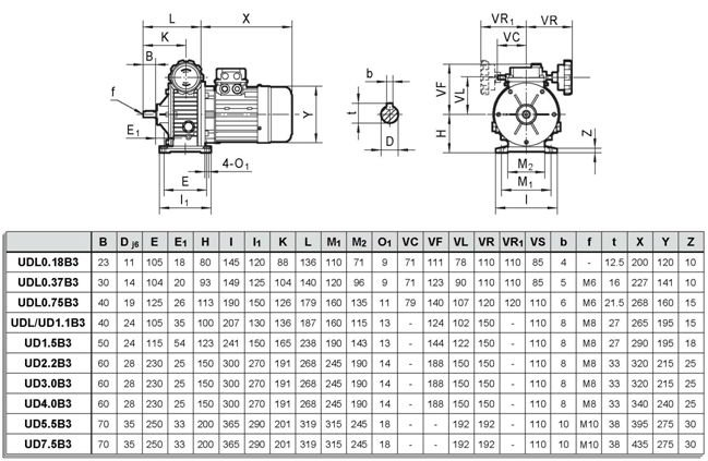 Double Shaft Mechanical Speed Variator