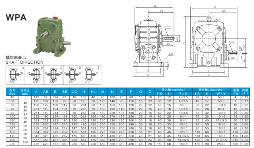 WPA single speed reducer mechanical speed variator line transmission light duty gearbox small W gear box