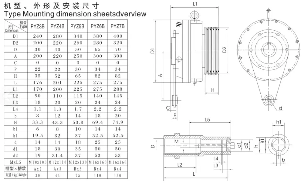 PYZ series gear box  gearbox transmission  variator parallel shaft helical gearbox heavy duty screw jack multi gearbox