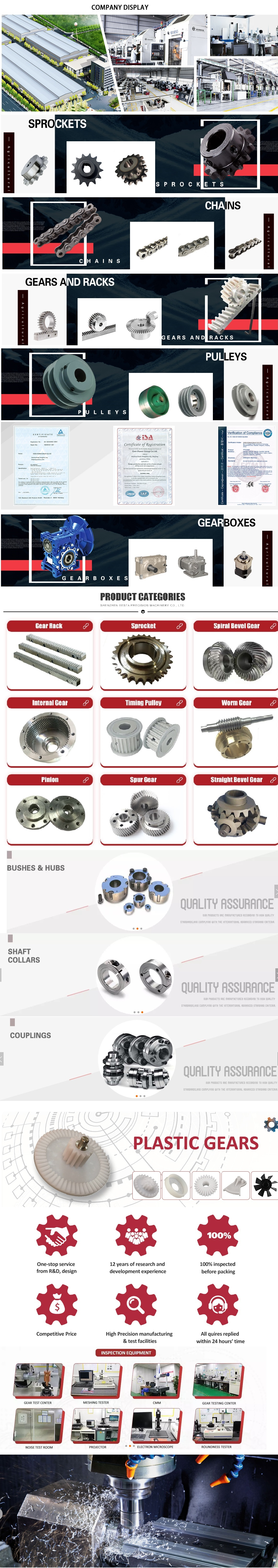 Best China manufacturer & factory China  in Niigata Japan  manufacturer TOP Quality Stainless steel Spur gear M1.5 19T With high quality best price