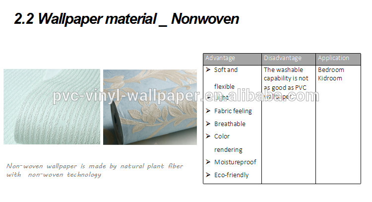 classic vinyl wallpaper waterproof wallpaper for restaurant decoration/home decoration